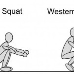 Squatting Positions